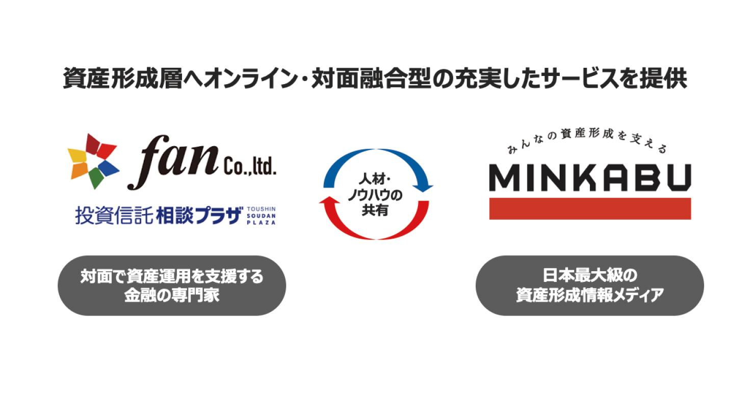 FanとMINKABUの業務提携